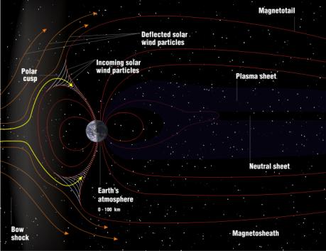 Image taken from Wikipedia.org