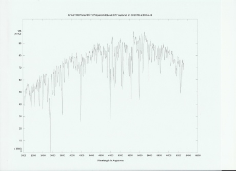Low resolution preliminary spectra of Epsilon Aurigae
