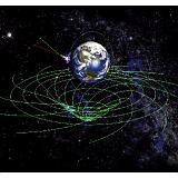 Warping of spacetime